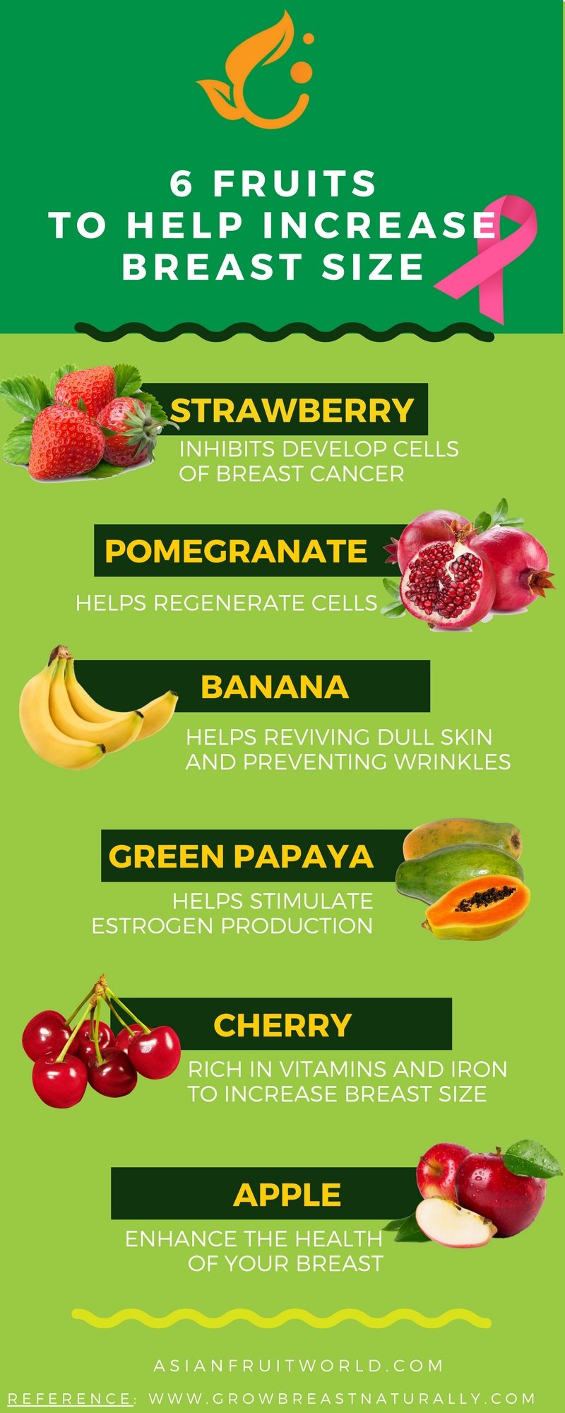 6 fruits to help increase breast size infographic