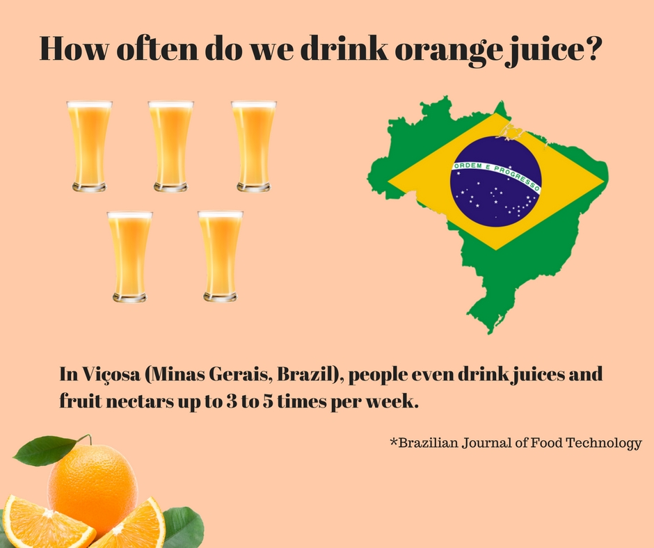 orange juice best juice for weight loss brazil