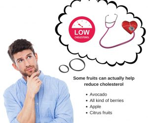 fruits to lower cholesterol 1